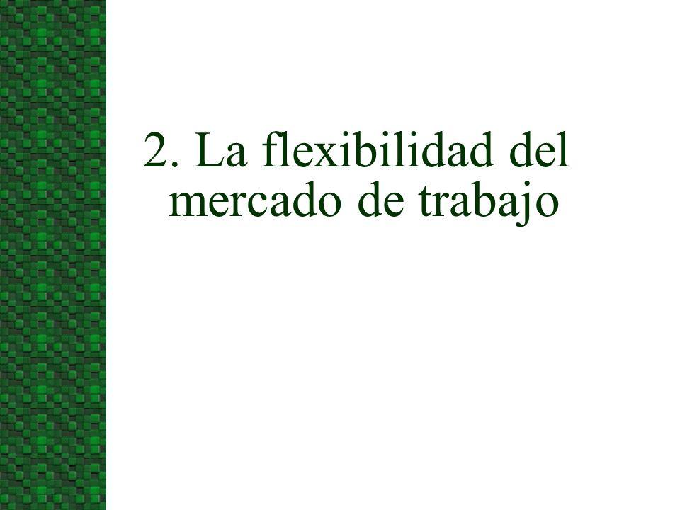 2. La flexibilidad del mercado de trabajo