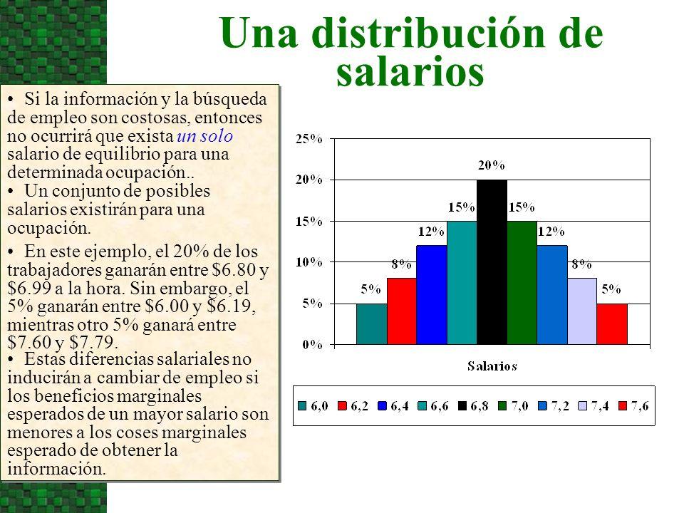Una distribución de salarios Si la información y la búsqueda de empleo son costosas, entonces no ocurrirá que exista un solo salario de equilibrio par