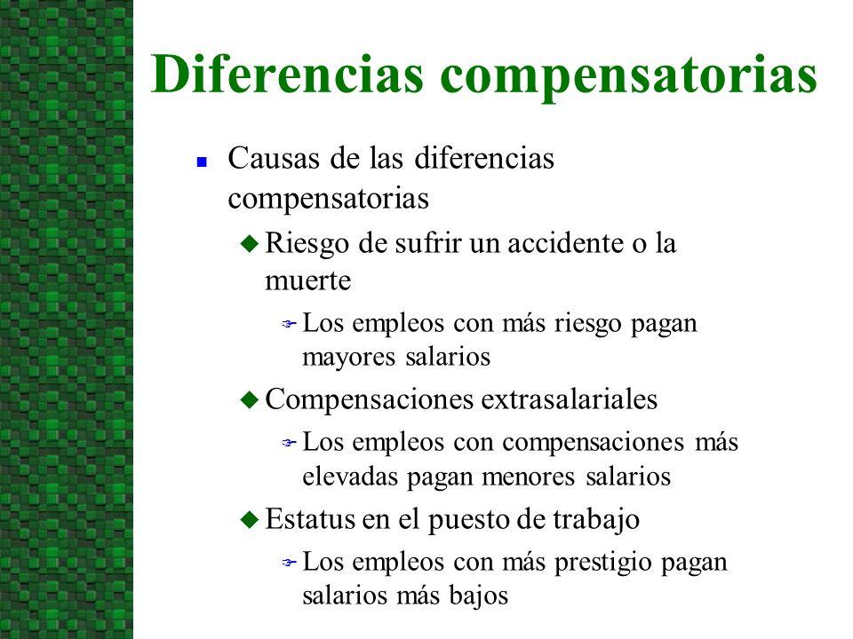 n Causas de las diferencias compensatorias u Riesgo de sufrir un accidente o la muerte F Los empleos con más riesgo pagan mayores salarios u Compensac