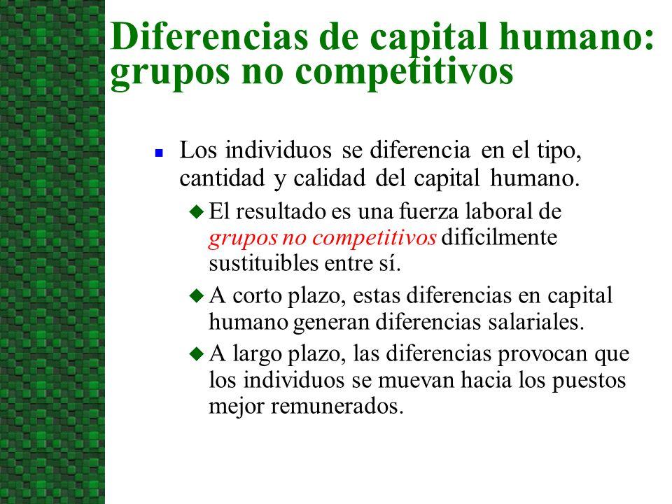 n Los individuos se diferencia en el tipo, cantidad y calidad del capital humano. u El resultado es una fuerza laboral de grupos no competitivos difíc