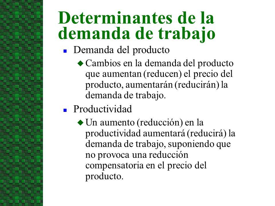 n Demanda del producto u Cambios en la demanda del producto que aumentan (reducen) el precio del producto, aumentarán (reducirán) la demanda de trabaj