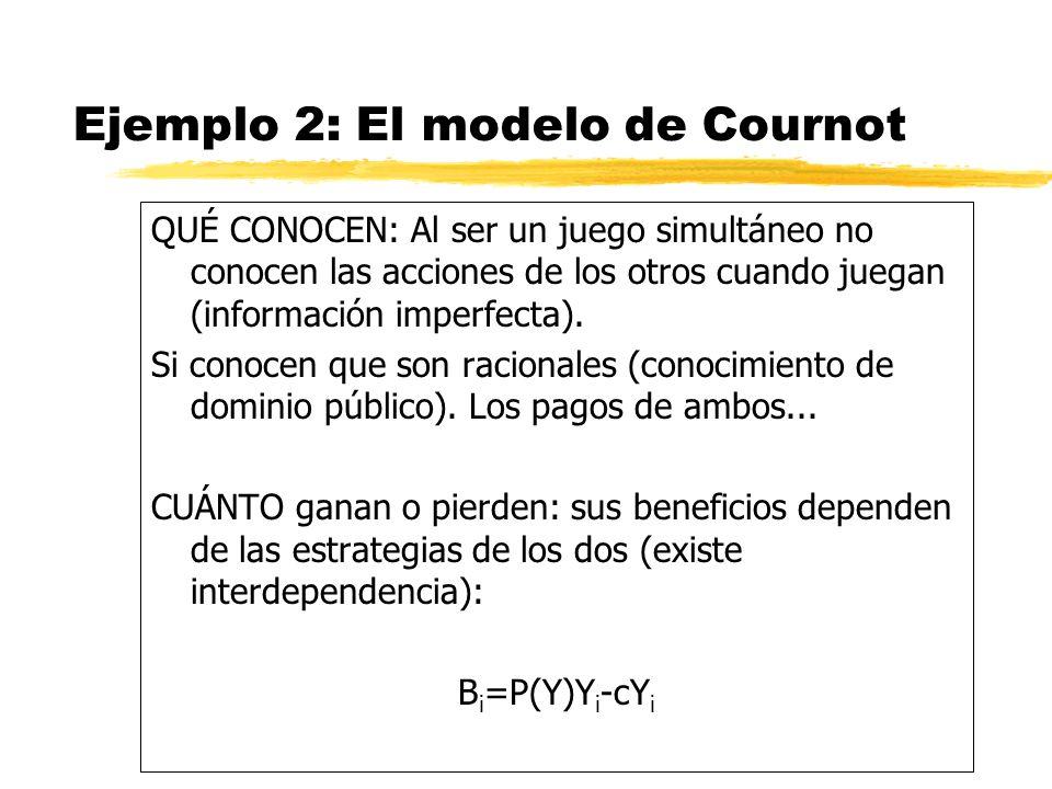 Ejemplo 2: El modelo de Cournot QUÉ CONOCEN: Al ser un juego simultáneo no conocen las acciones de los otros cuando juegan (información imperfecta). S