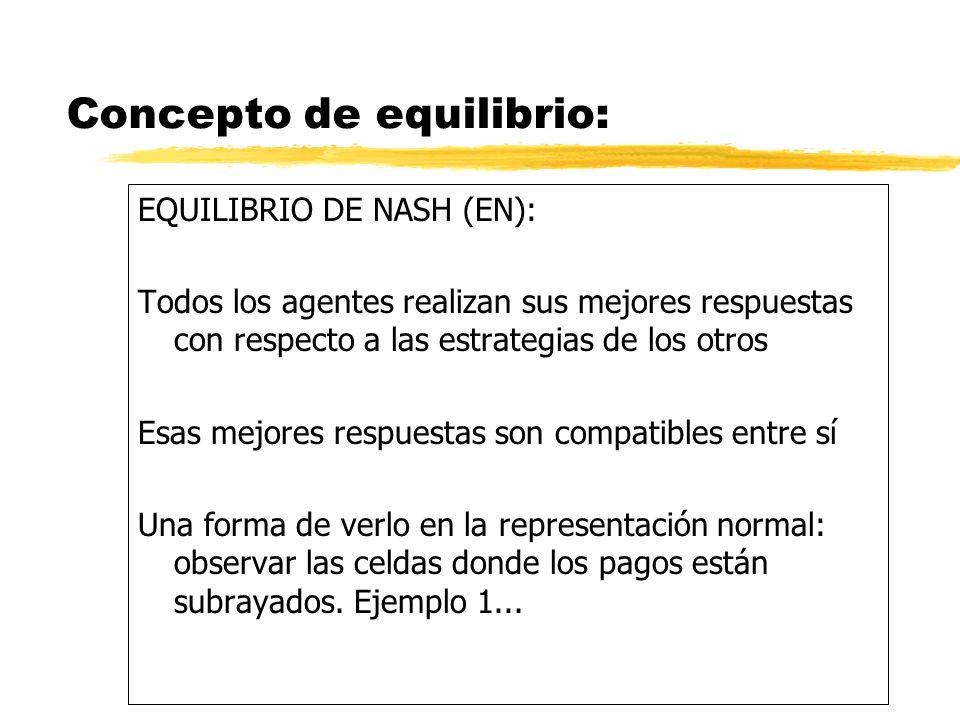 Concepto de equilibrio: EQUILIBRIO DE NASH (EN): Todos los agentes realizan sus mejores respuestas con respecto a las estrategias de los otros Esas me