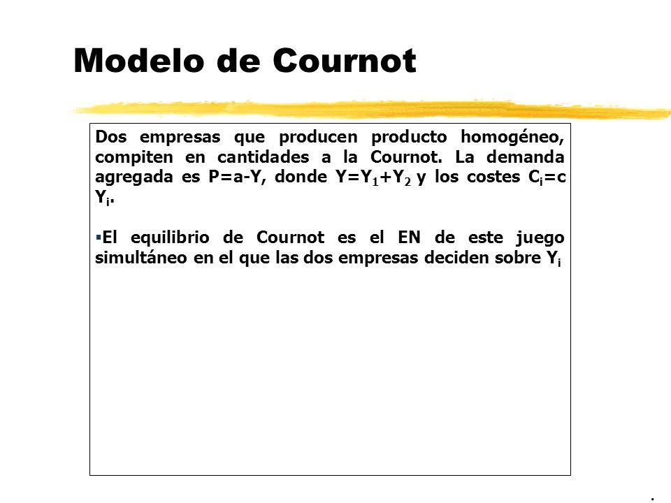 Modelo de Cournot Dos empresas que producen producto homogéneo, compiten en cantidades a la Cournot. La demanda agregada es P=a-Y, donde Y=Y 1 +Y 2 y