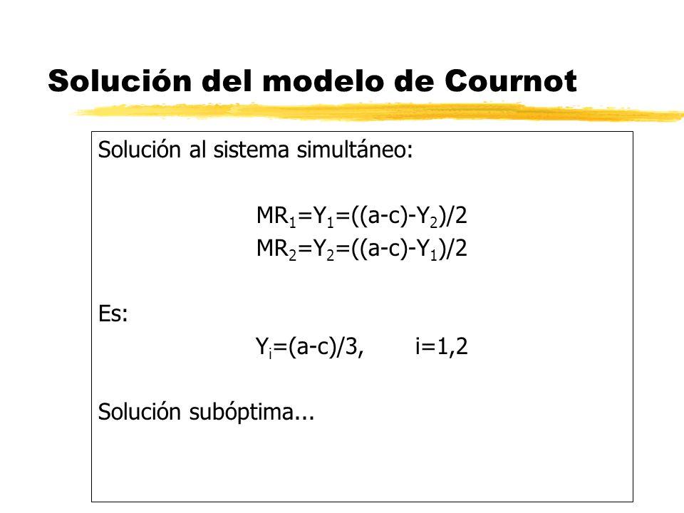 Solución del modelo de Cournot Solución al sistema simultáneo: MR 1 =Y 1 =((a-c)-Y 2 )/2 MR 2 =Y 2 =((a-c)-Y 1 )/2 Es: Y i =(a-c)/3, i=1,2 Solución su
