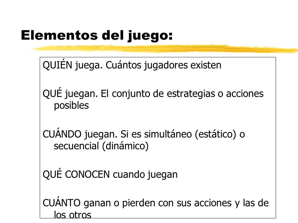Elementos del juego: QUIÉN juega. Cuántos jugadores existen QUÉ juegan. El conjunto de estrategias o acciones posibles CUÁNDO juegan. Si es simultáneo