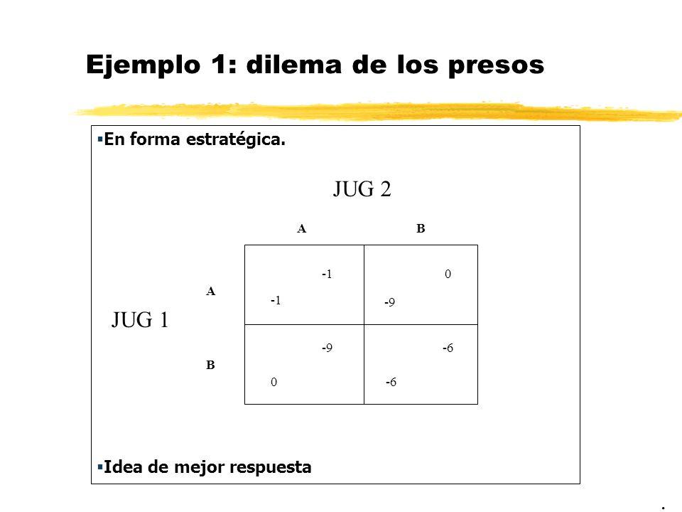 Ejemplo 1: dilema de los presos En forma estratégica. Idea de mejor respuesta. JUG 2 JUG 1 AB A B 0 -9 0 -6