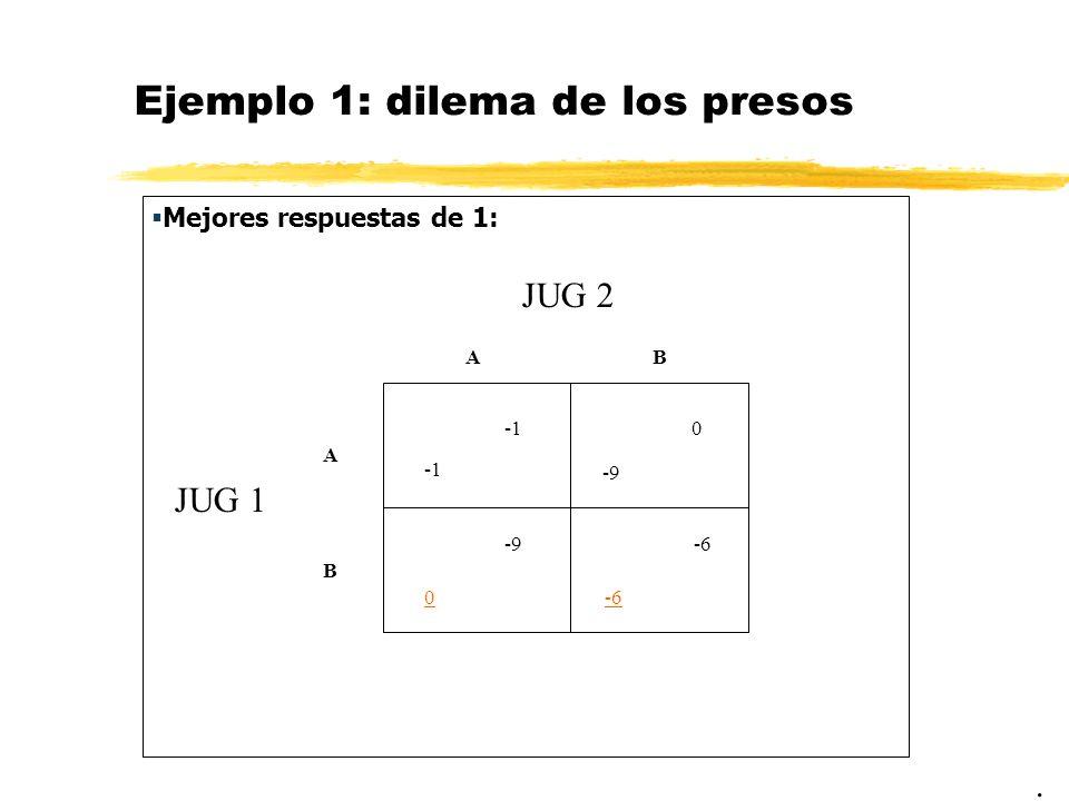 Ejemplo 1: dilema de los presos Mejores respuestas de 1:. JUG 2 JUG 1 AB A B 0 -9 0 -6