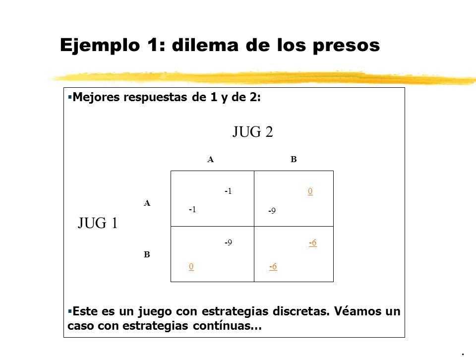 Ejemplo 1: dilema de los presos Mejores respuestas de 1 y de 2: Este es un juego con estrategias discretas. Véamos un caso con estrategias contínuas..