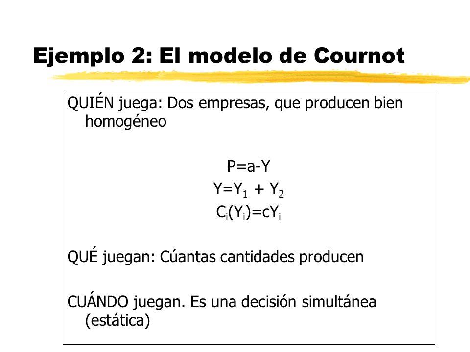 Ejemplo 2: El modelo de Cournot QUIÉN juega: Dos empresas, que producen bien homogéneo P=a-Y Y=Y 1 + Y 2 C i (Y i )=cY i QUÉ juegan: Cúantas cantidade