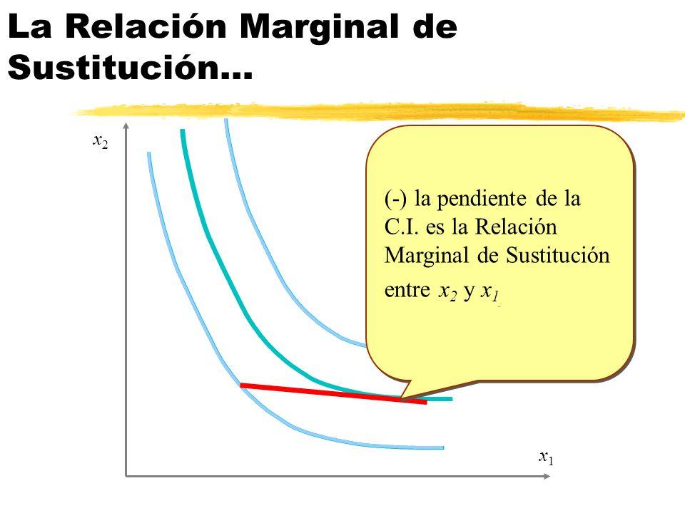 x1x1 x2x2 La Relación Marginal de Sustitución entre x 2 y x 1 es estrictamente decreciente al aumentar x 1 (idea de saciedad relativa).