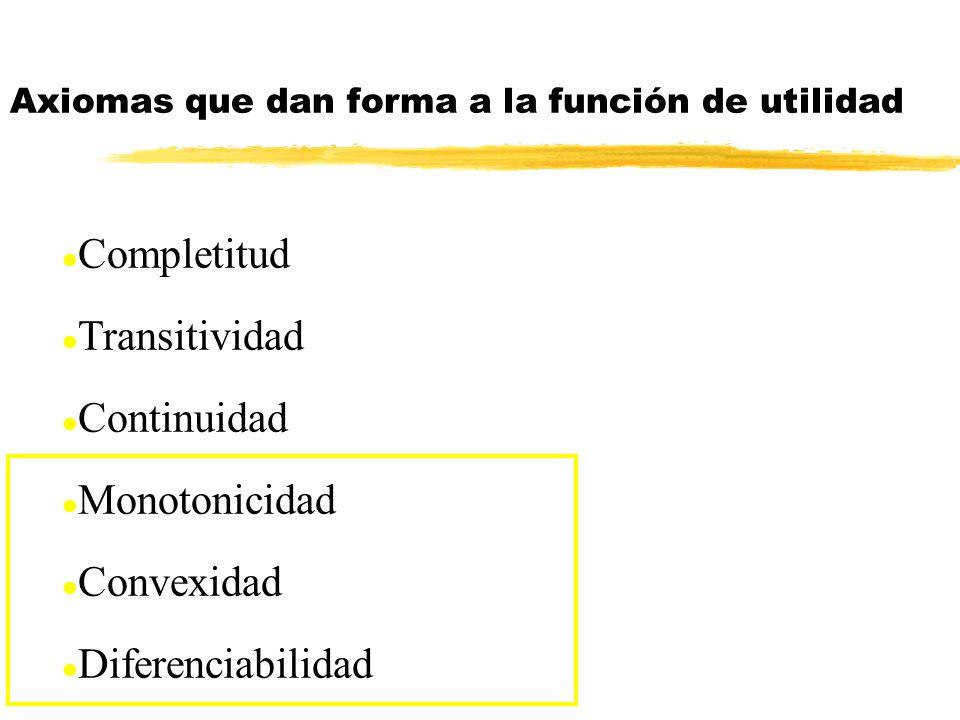 l Completitud l Transitividad l Continuidad l Monotonicidad (débil) l Convexidad l Diferenciabilidad Axiomas Para todo x, x R n +, si i, x i x i entonces x x y si i, x i > x i entonces x x