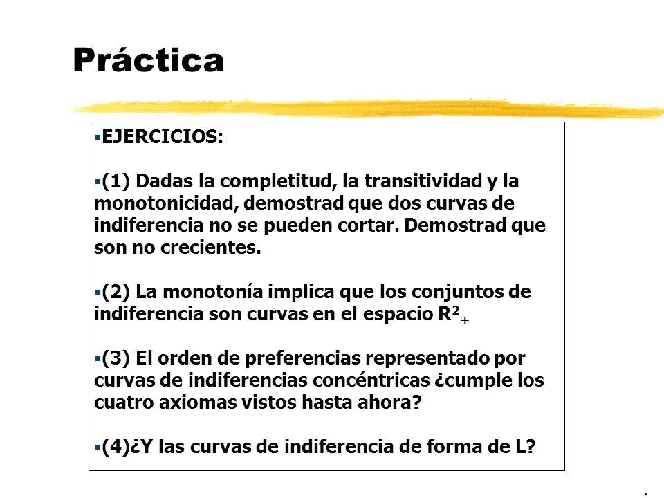 Función de utilidad l De los axiomas (1) a (4) se puede crear un mapa de curvas de indiferencias con las siguientes propiedades: Por todo punto pasa una curva de indiferencia La curva de indiferencia es contínua La curva de indiferencia no es creciente No se cortan entre si Mientras más alejadas del origen, más satisfacción l La función de utilidad es ahora monótona (no decreciente, bajo monotonía débil y creciente, bajo monotonía estricta)