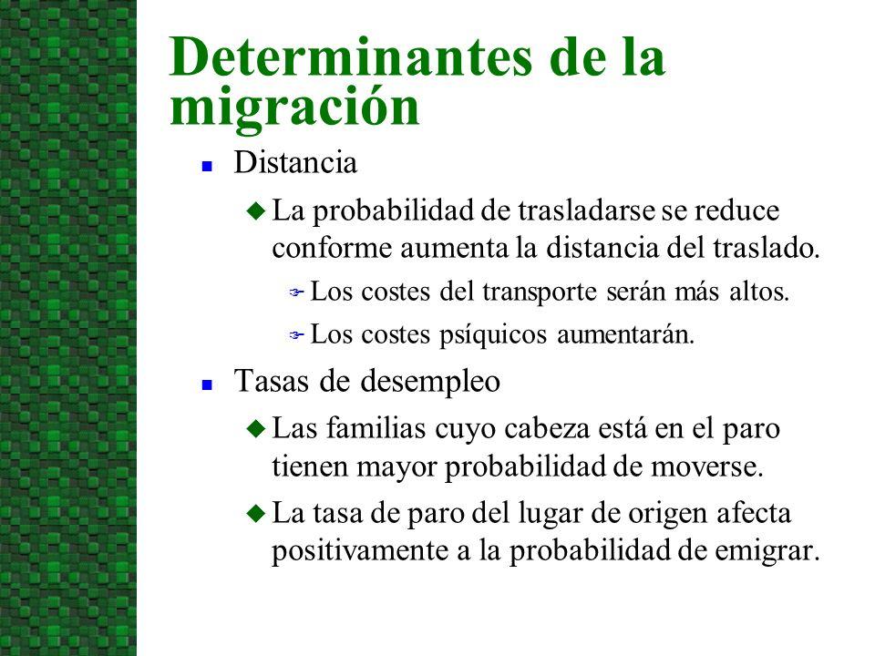 Distancia La probabilidad de trasladarse se reduce conforme aumenta la distancia del traslado.