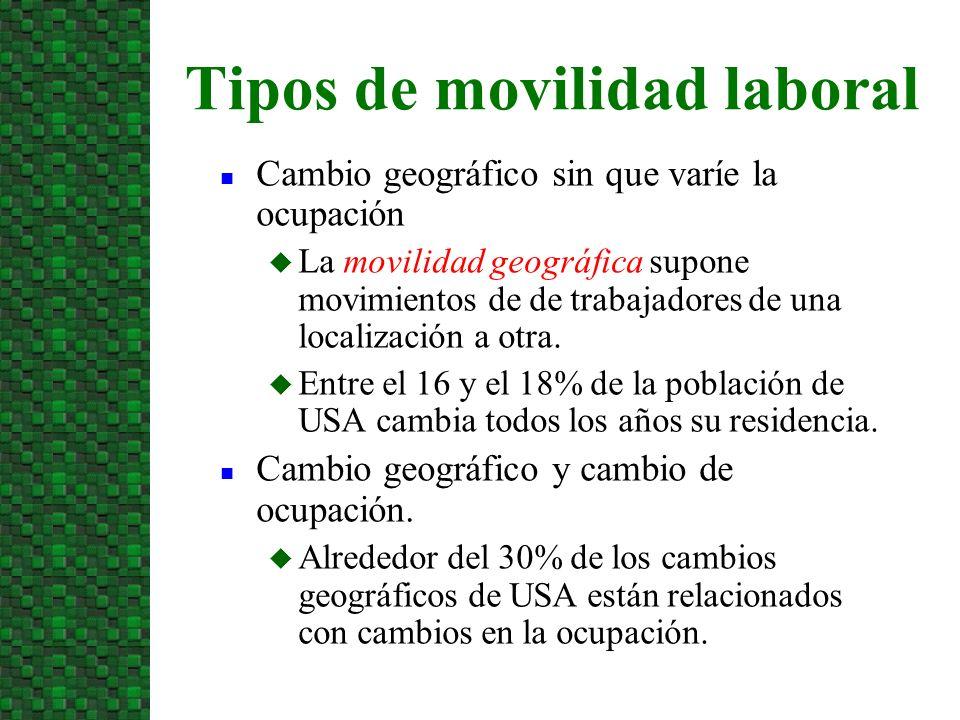 Cambio geográfico sin que varíe la ocupación La movilidad geográfica supone movimientos de de trabajadores de una localización a otra.