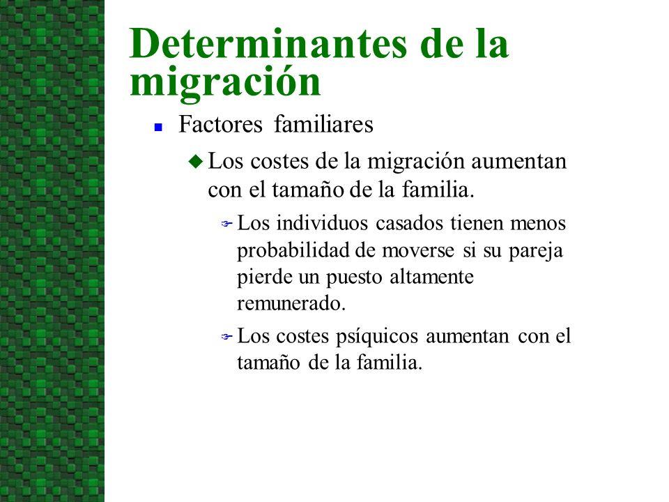Factores familiares Los costes de la migración aumentan con el tamaño de la familia.