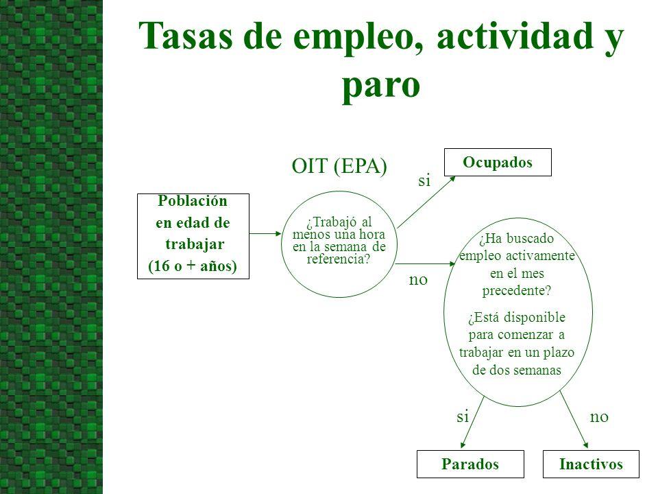 Población en edad de trabajar (16 o + años) OIT (EPA) ¿Trabajó al menos una hora en la semana de referencia? si no Ocupados ¿Ha buscado empleo activam