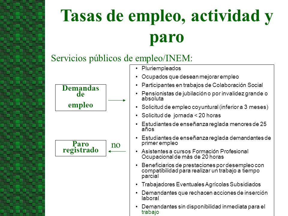 Demandas de empleo Pluriempleados Ocupados que desean mejorar empleo Participantes en trabajos de Colaboración Social Pensionistas de jubilación o por