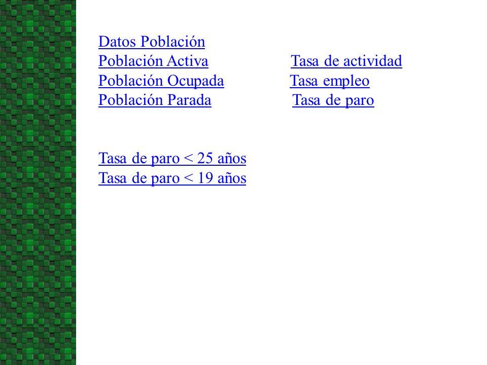 Datos Población Población ActivaPoblación Activa Tasa de actividadTasa de actividad Población OcupadaPoblación Ocupada Tasa empleoTasa empleo Població