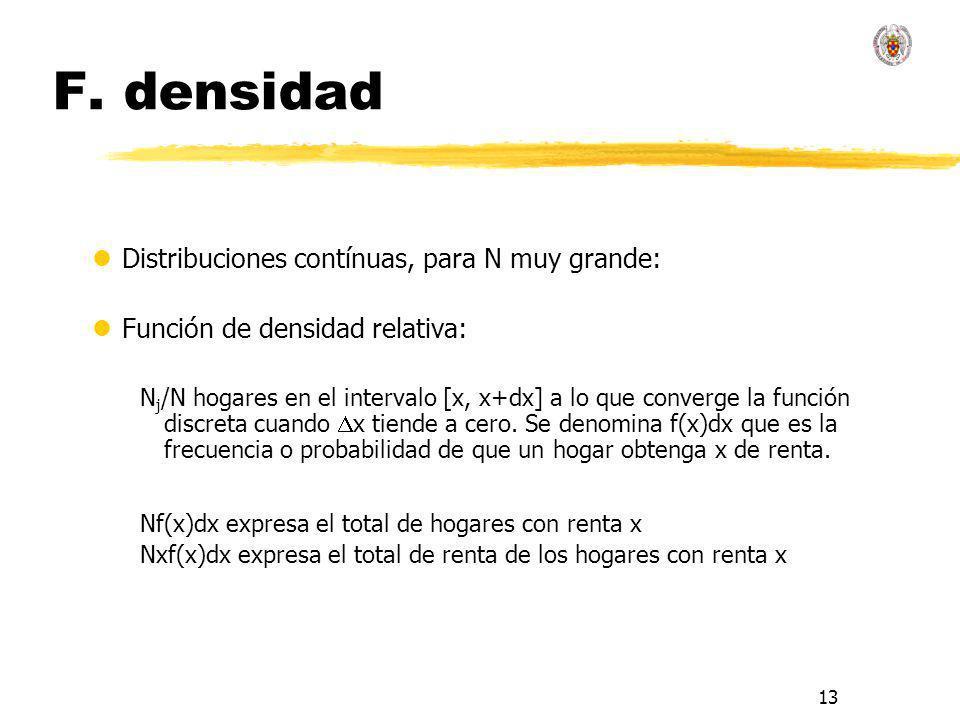 13 F. densidad lDistribuciones contínuas, para N muy grande: lFunción de densidad relativa: N j /N hogares en el intervalo [x, x+dx] a lo que converge