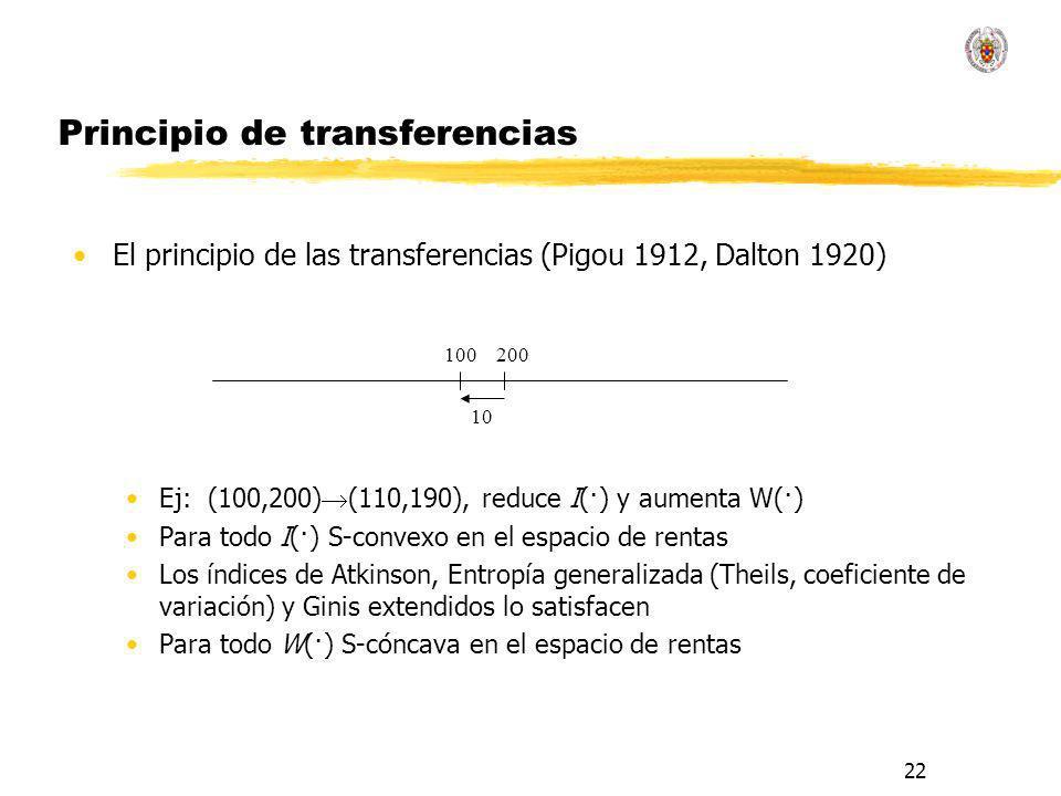 22 Principio de transferencias El principio de las transferencias (Pigou 1912, Dalton 1920) Ej: (100,200) (110,190), reduce I(·) y aumenta W(·) Para todo I(·) S-convexo en el espacio de rentas Los índices de Atkinson, Entropía generalizada (Theils, coeficiente de variación) y Ginis extendidos lo satisfacen Para todo W(·) S-cóncava en el espacio de rentas 100 200 10