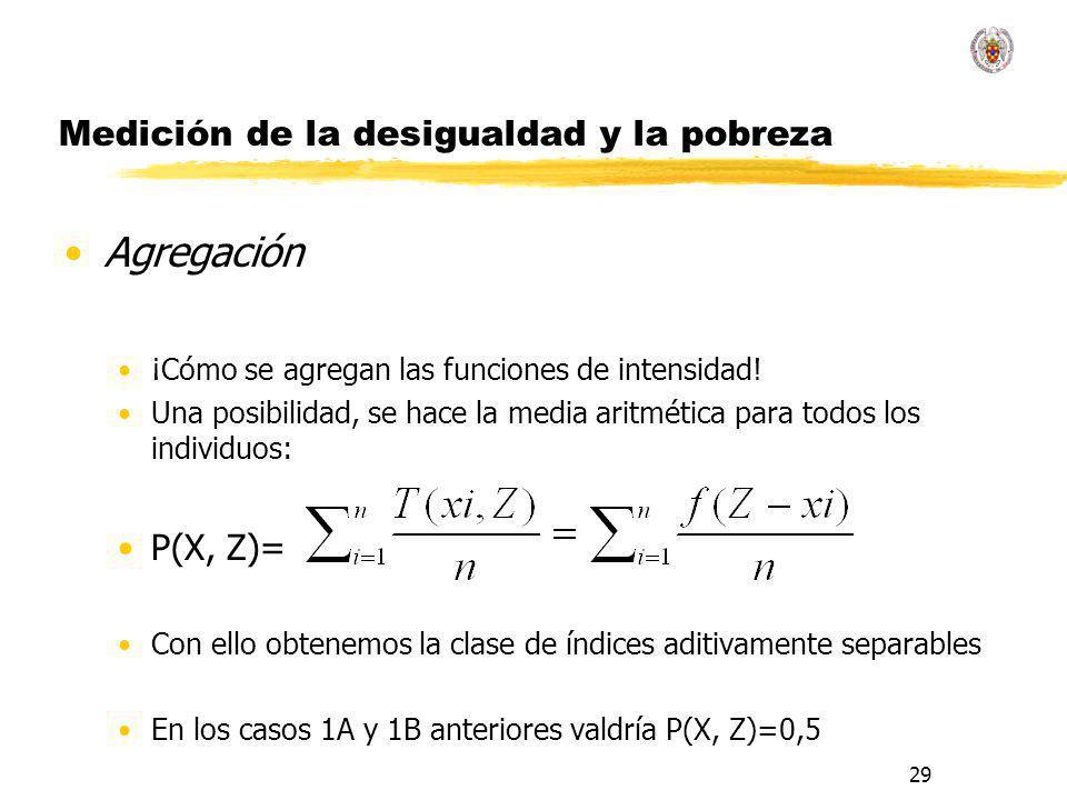 29 Medición de la desigualdad y la pobreza Agregación ¡Cómo se agregan las funciones de intensidad.
