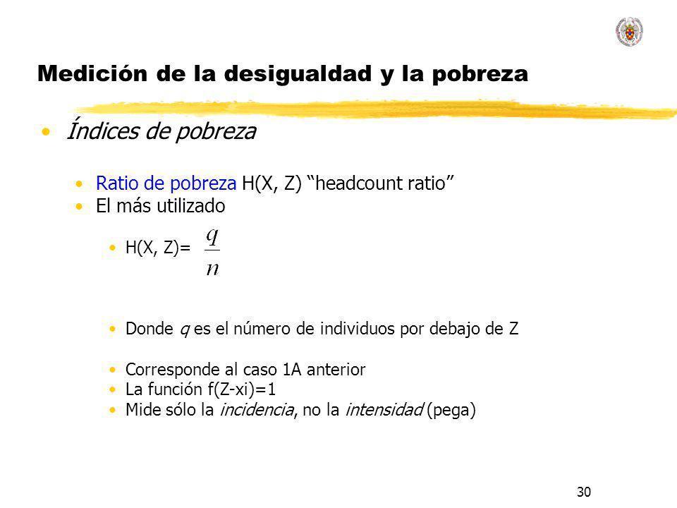 30 Medición de la desigualdad y la pobreza Índices de pobreza Ratio de pobreza H(X, Z) headcount ratio El más utilizado H(X, Z)= Donde q es el número de individuos por debajo de Z Corresponde al caso 1A anterior La función f(Z-xi)=1 Mide sólo la incidencia, no la intensidad (pega)