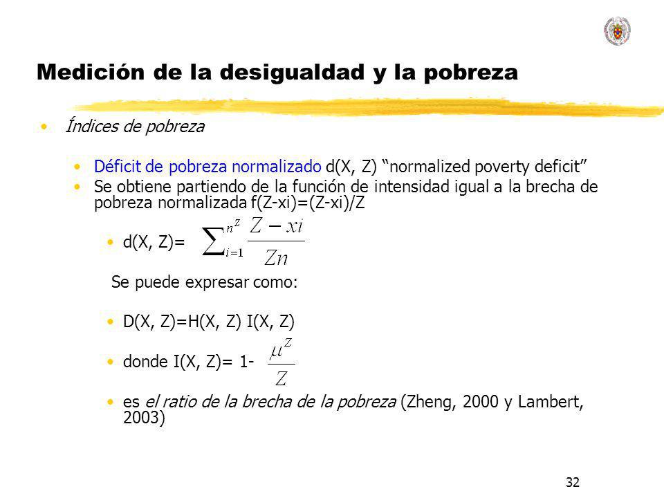 32 Medición de la desigualdad y la pobreza Índices de pobreza Déficit de pobreza normalizado d(X, Z) normalized poverty deficit Se obtiene partiendo d
