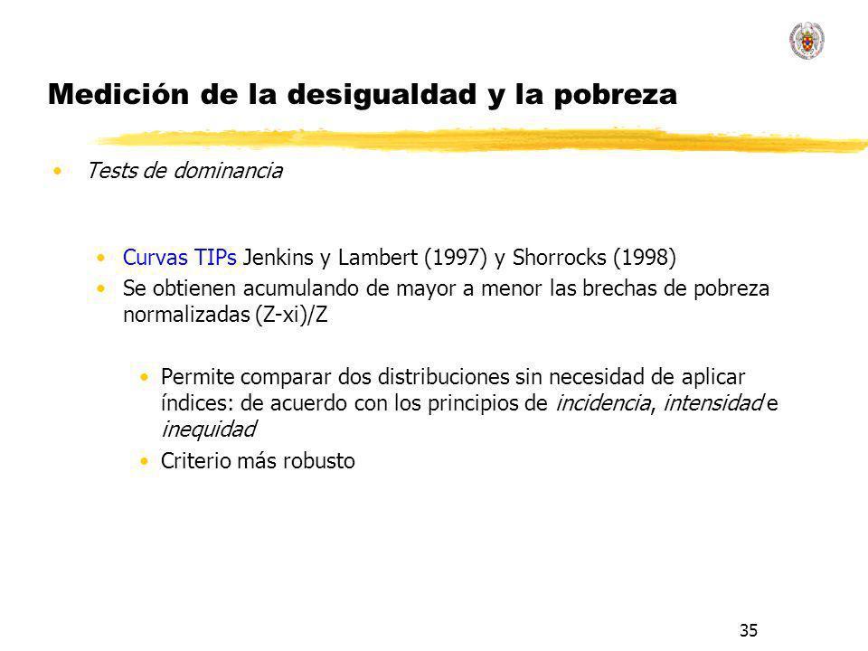 35 Medición de la desigualdad y la pobreza Tests de dominancia Curvas TIPs Jenkins y Lambert (1997) y Shorrocks (1998) Se obtienen acumulando de mayor a menor las brechas de pobreza normalizadas (Z-xi)/Z Permite comparar dos distribuciones sin necesidad de aplicar índices: de acuerdo con los principios de incidencia, intensidad e inequidad Criterio más robusto