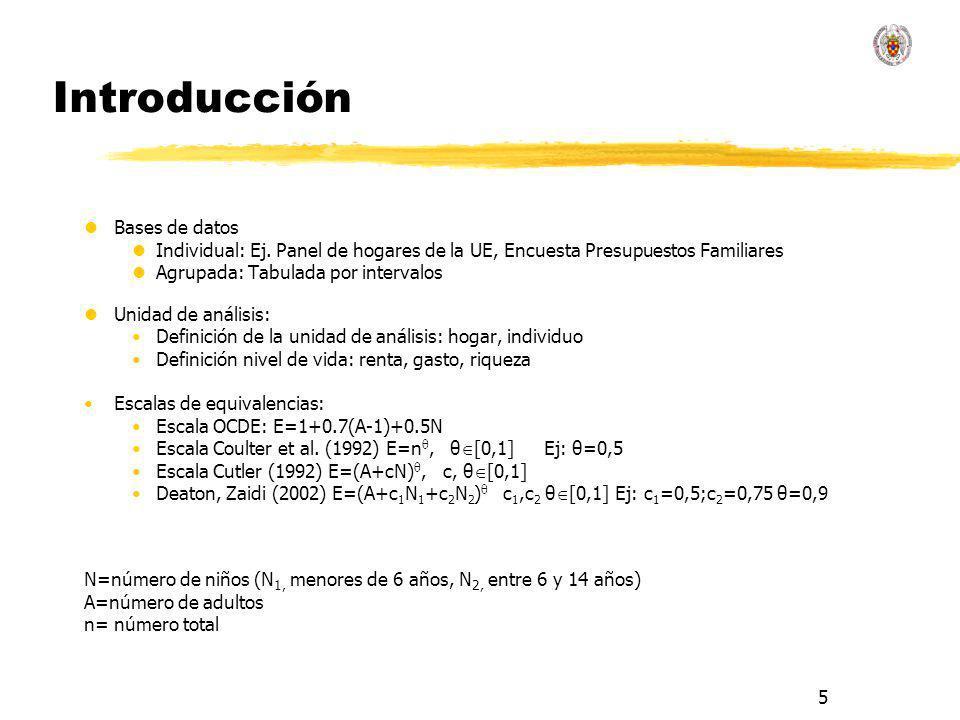 5 Introducción lBases de datos lIndividual: Ej.