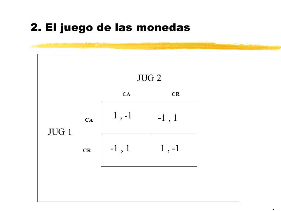 2. El juego de las monedas. JUG 2 JUG 1 1, -1 CACR CA CR 1, -1 -1, 1