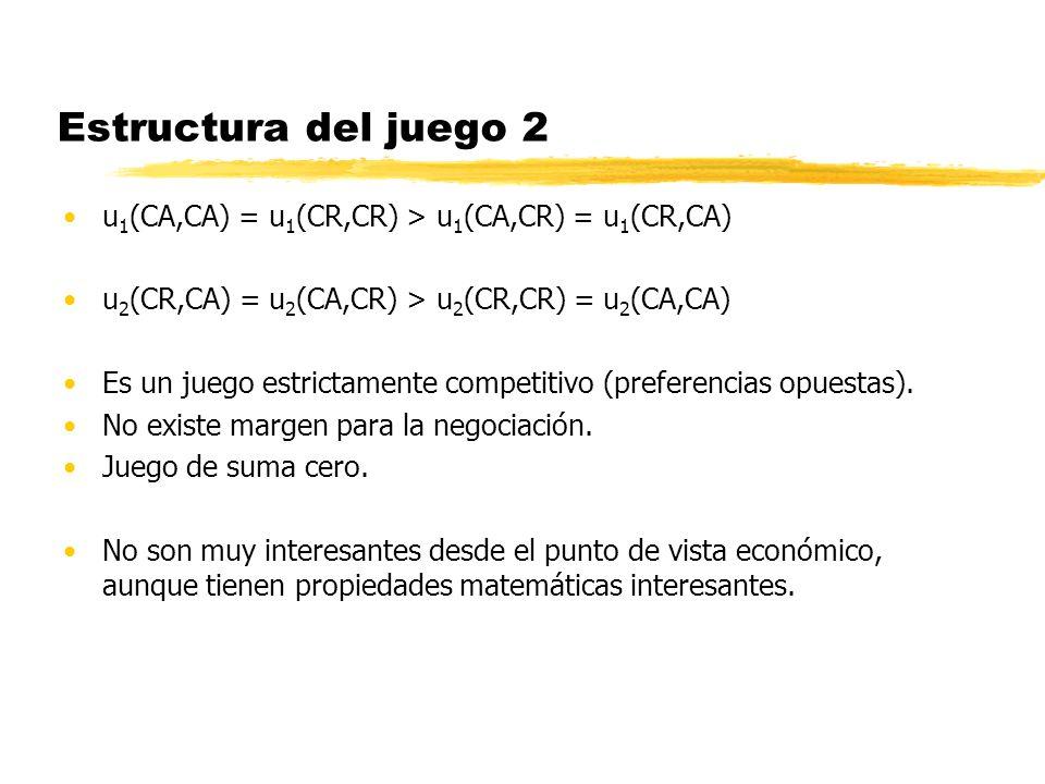 Estructura del juego 2 u 1 (CA,CA) = u 1 (CR,CR) > u 1 (CA,CR) = u 1 (CR,CA) u 2 (CR,CA) = u 2 (CA,CR) > u 2 (CR,CR) = u 2 (CA,CA) Es un juego estrict