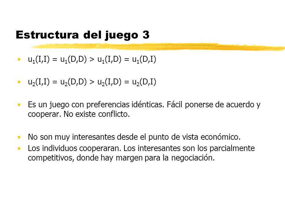 Estructura del juego 3 u 1 (I,I) = u 1 (D,D) > u 1 (I,D) = u 1 (D,I) u 2 (I,I) = u 2 (D,D) > u 2 (I,D) = u 2 (D,I) Es un juego con preferencias idénti