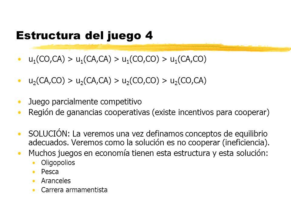 Estructura del juego 4 u 1 (CO,CA) > u 1 (CA,CA) > u 1 (CO,CO) > u 1 (CA,CO) u 2 (CA,CO) > u 2 (CA,CA) > u 2 (CO,CO) > u 2 (CO,CA) Juego parcialmente