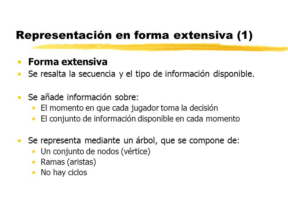 Representación en forma extensiva (1) Forma extensiva Se resalta la secuencia y el tipo de información disponible. Se añade información sobre: El mome
