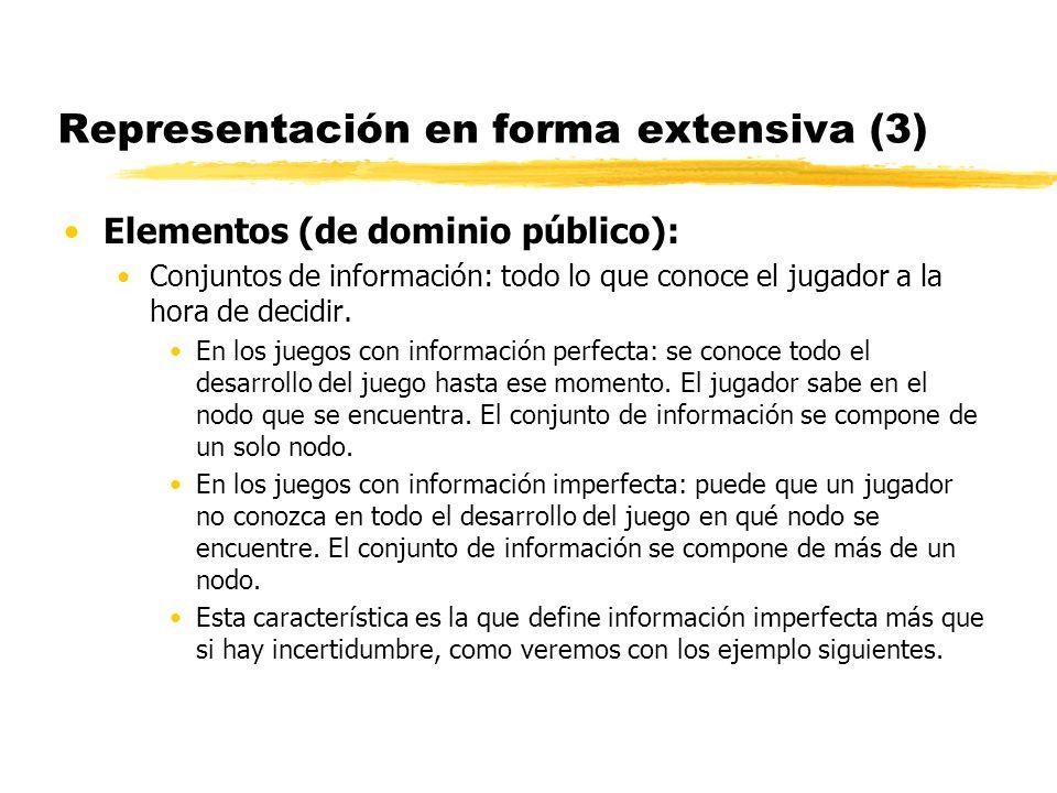 Representación en forma extensiva (3) Elementos (de dominio público): Conjuntos de información: todo lo que conoce el jugador a la hora de decidir. En