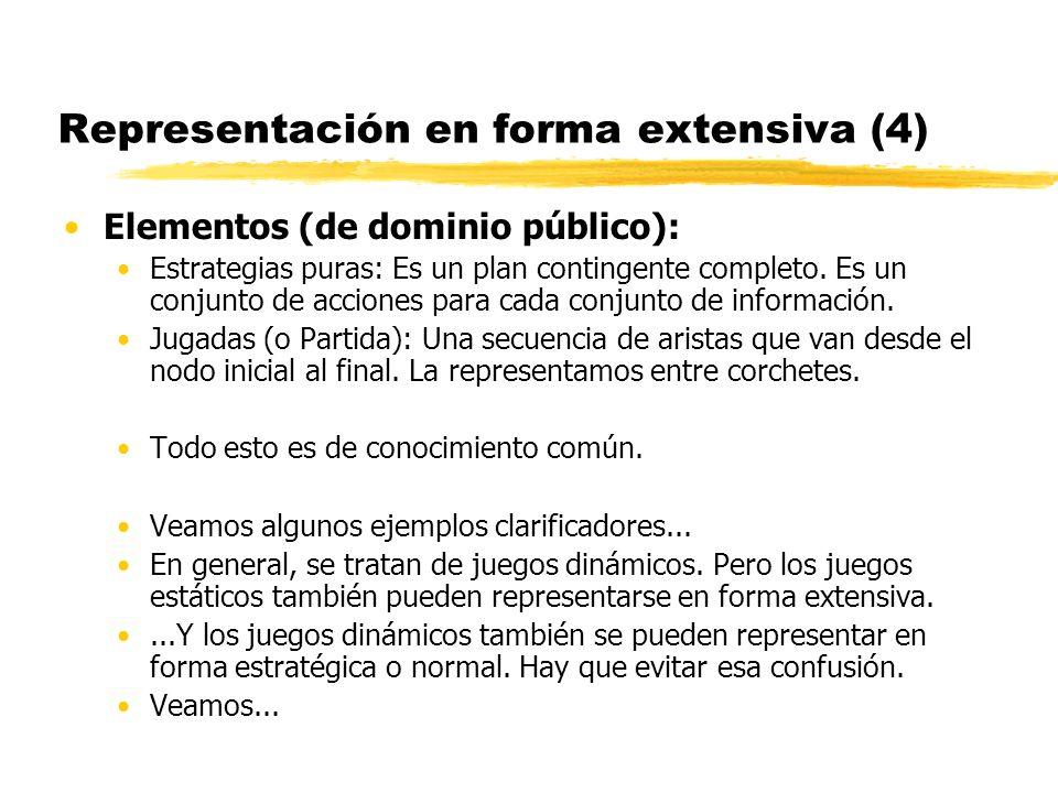 Representación en forma extensiva (4) Elementos (de dominio público): Estrategias puras: Es un plan contingente completo. Es un conjunto de acciones p
