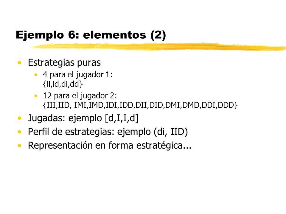 Ejemplo 6: elementos (2) Estrategias puras 4 para el jugador 1: {ii,id,di,dd} 12 para el jugador 2: {III,IID, IMI,IMD,IDI,IDD,DII,DID,DMI,DMD,DDI,DDD}
