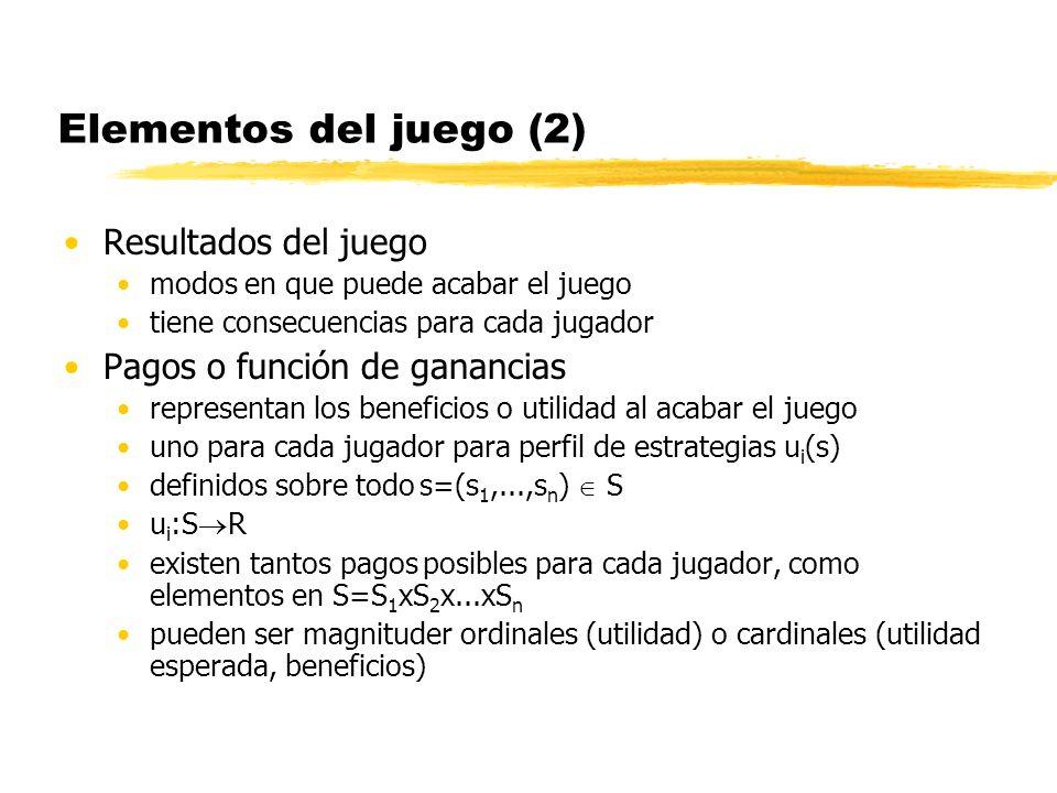 Elementos del juego (2) Resultados del juego modos en que puede acabar el juego tiene consecuencias para cada jugador Pagos o función de ganancias rep