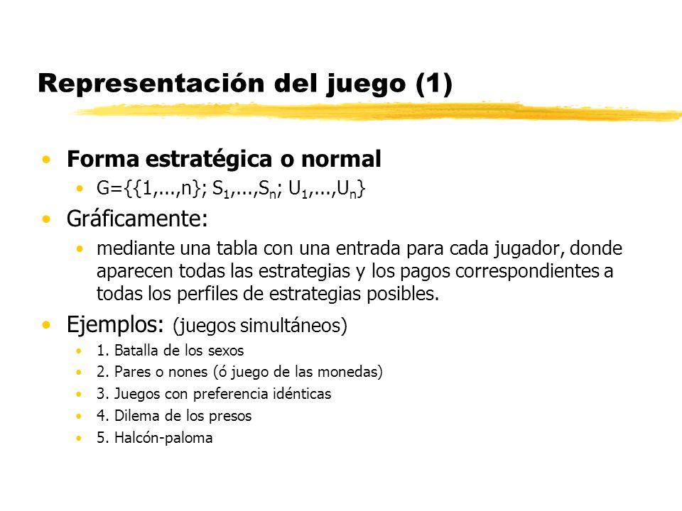 Representación del juego (1) Forma estratégica o normal G={{1,...,n}; S 1,...,S n ; U 1,...,U n } Gráficamente: mediante una tabla con una entrada par