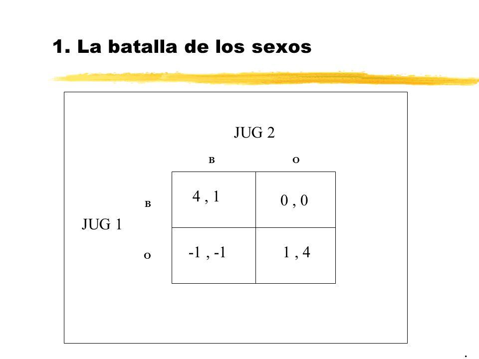 1. La batalla de los sexos. JUG 2 JUG 1 4, 1 BO B O 1, 4 0, 0 -1, -1