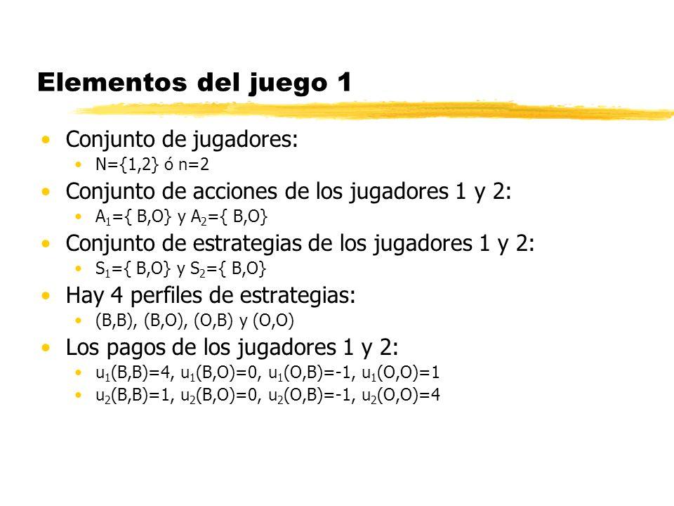 Elementos del juego 1 Conjunto de jugadores: N={1,2} ó n=2 Conjunto de acciones de los jugadores 1 y 2: A 1 ={ B,O} y A 2 ={ B,O} Conjunto de estrateg
