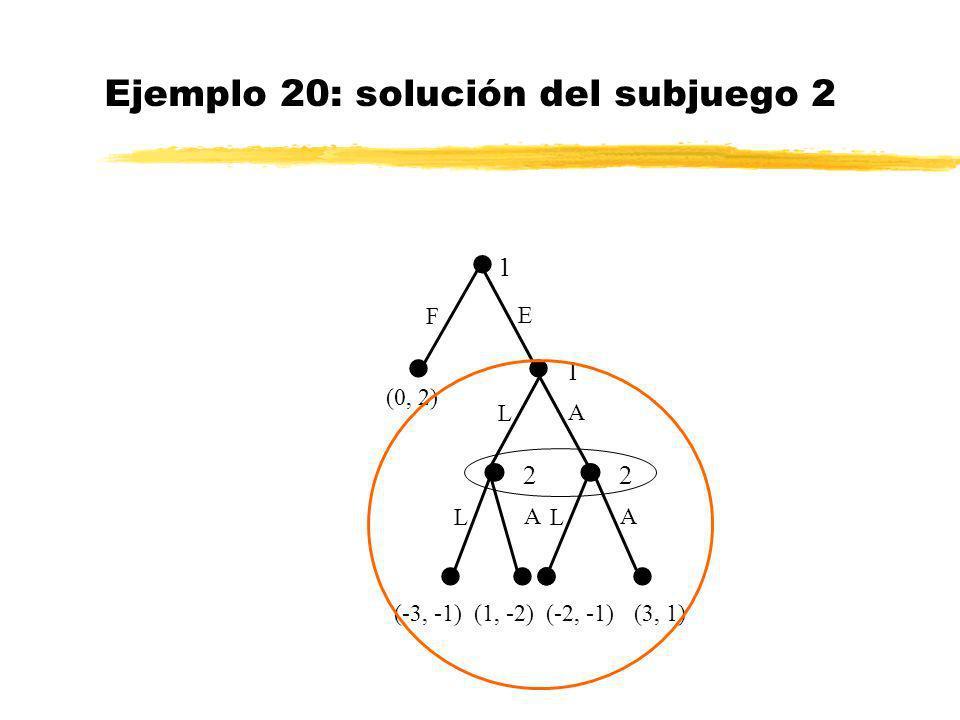 Ejemplo 20: solución del subjuego 2 1 (3, 1) E F 1 L A (-3, -1) (0, 2) 2 L A 2 L A (1, -2)(-2, -1)