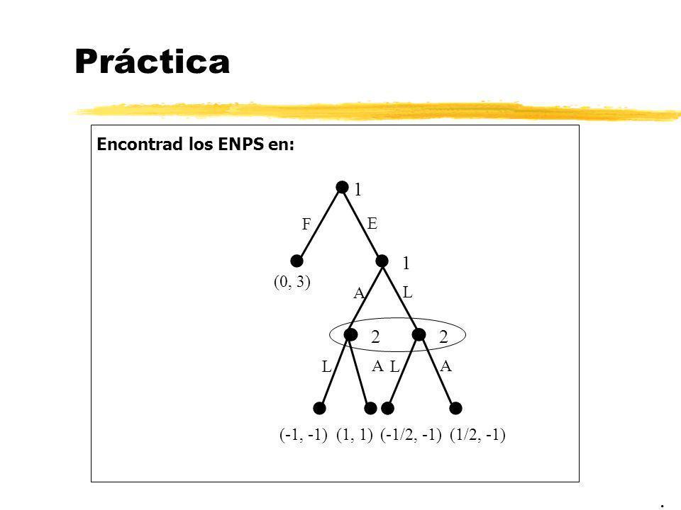 Práctica Encontrad los ENPS en:. 1 (1/2, -1) E F 1 A L (-1, -1) (0, 3) 2 L A 2 L A (1, 1)(-1/2, -1)