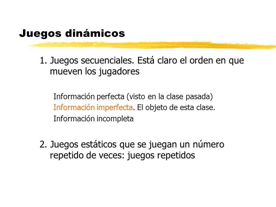Juegos dinámicos con informacón imperfecta Ejemplo 19: Un monopolio (emp 2) existente gana 2.