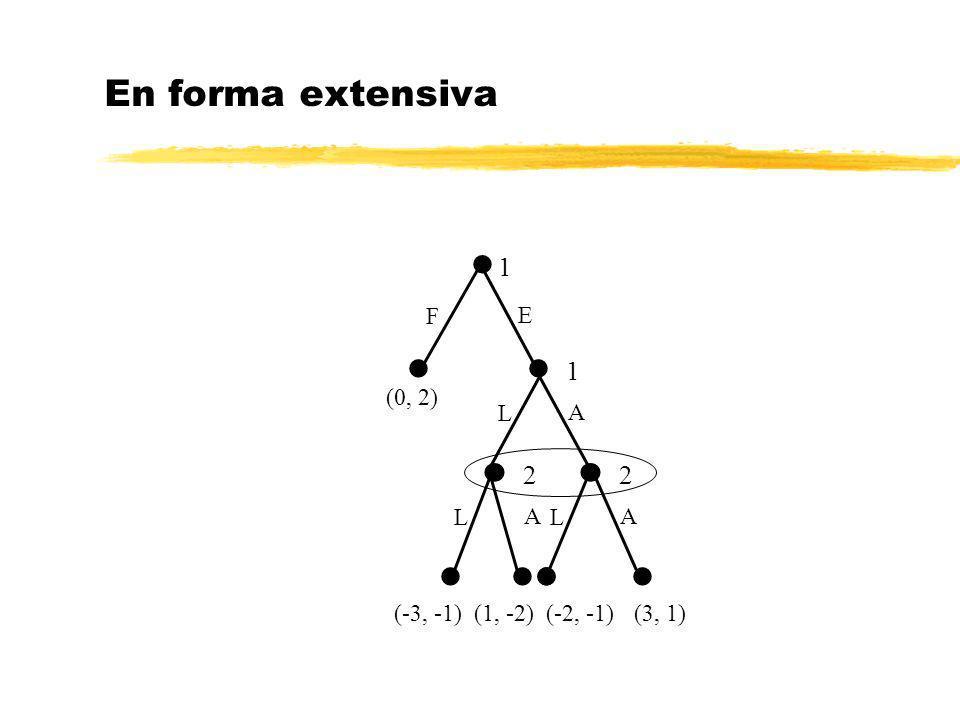 Versión dinámica En forma estratégica.. EMP 1 EMP 2 2 FAFL A L 00 2 2 0 2 0 EAEL 1 1 3 -2 -3