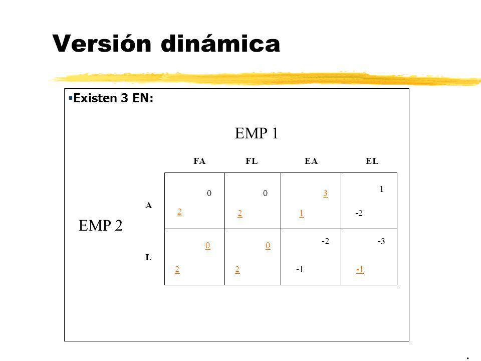 Ejemplo 20: Interpretación del ENPS De los tres EN de juego nos quedamos con: 1 ENPS: (EA, A) con pagos (3,1) Es un refinamiento Las amenazas de luchar, por parte de la empresa 2, para que la empresa 1 no entre, no son creíbles