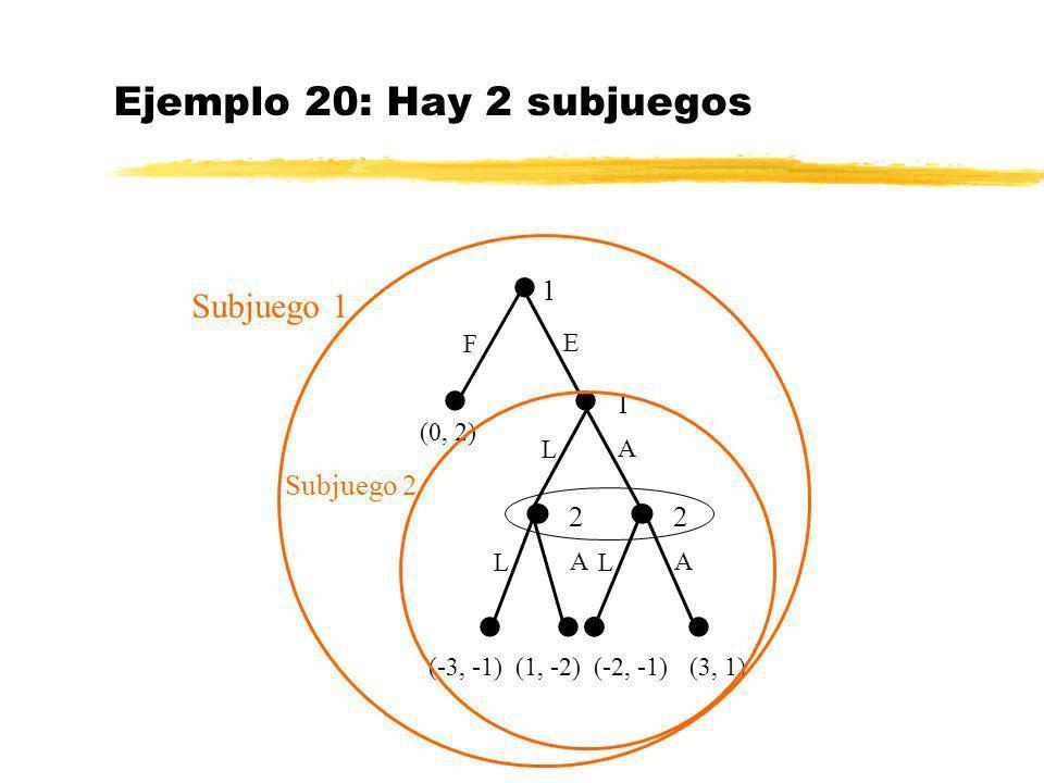 Ejemplo 20: Hay 2 subjuegos 1 (3, 1) E F 1 L A (-3, -1) (0, 2) 2 L A 2 L A (1, -2)(-2, -1) Subjuego 1 Subjuego 2