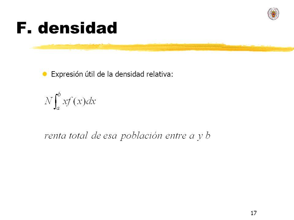 17 F. densidad lExpresión útil de la densidad relativa: