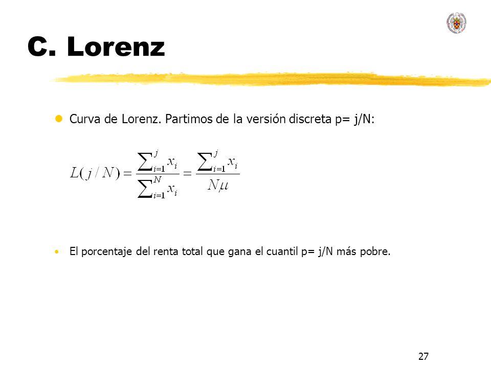 27 C.Lorenz lCurva de Lorenz.